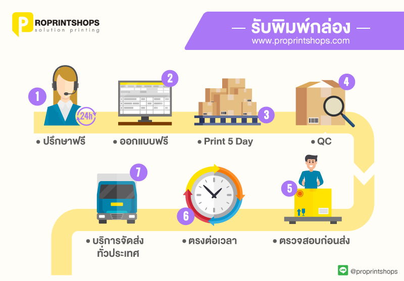 packaging กล่อง 103